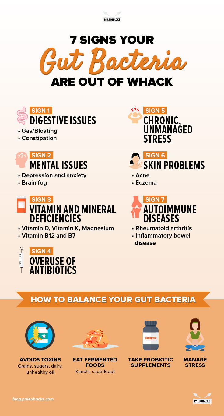 7-signs-your-gut-bacteria-are-out-of-whack-1